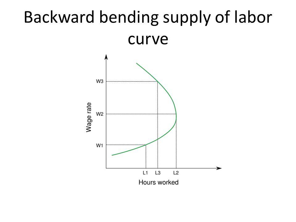 Backward bending supply of labor curve