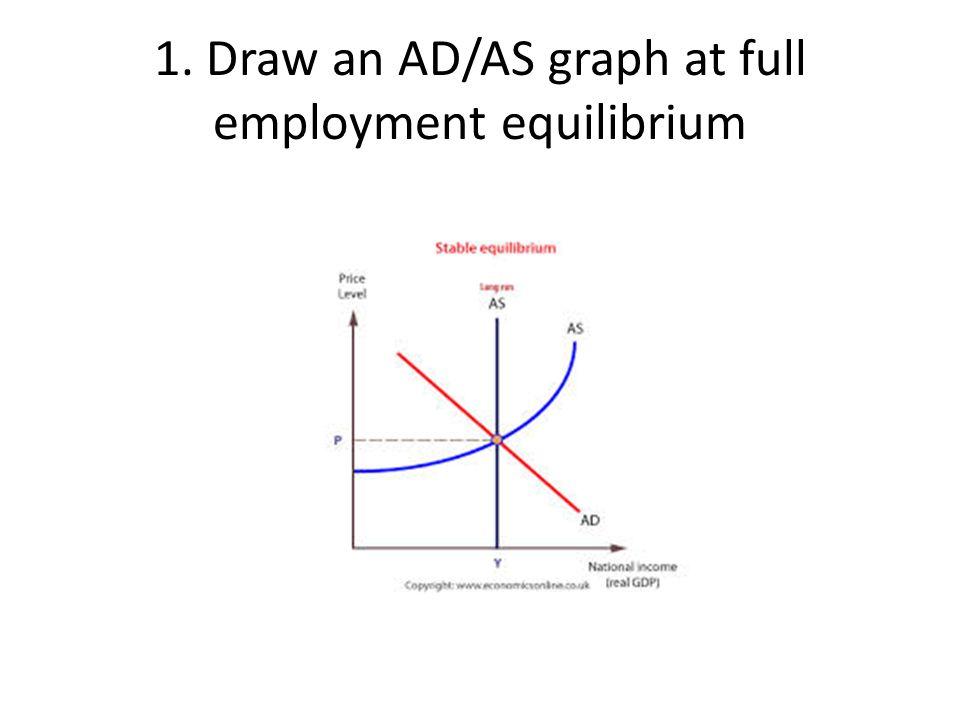 Ingredients of Economic Growth 5.