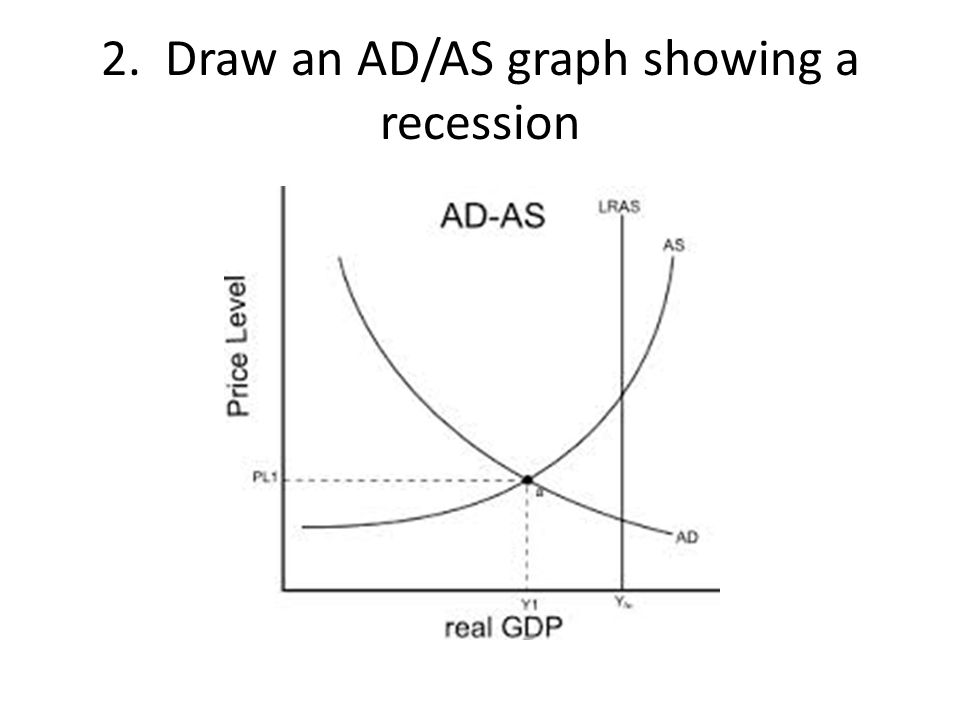 Topic 3: Review of money market graph What is the money market graph used to illustrate??.