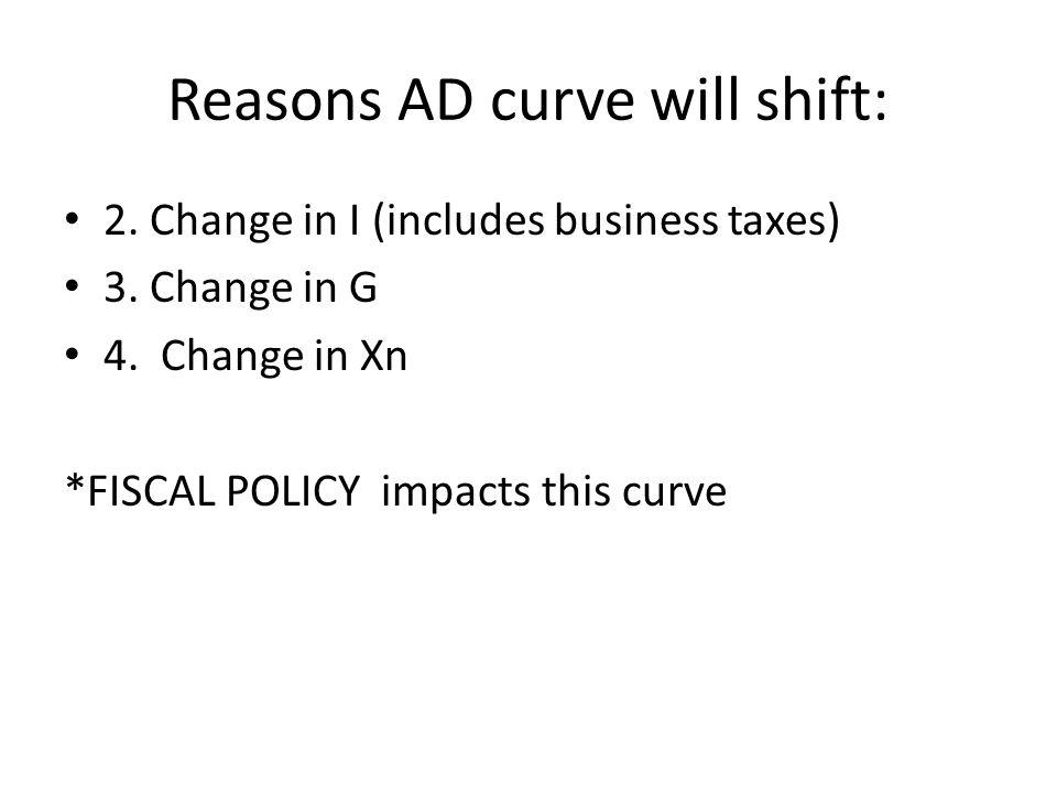 Reasons SRAS curve will shift??.1.