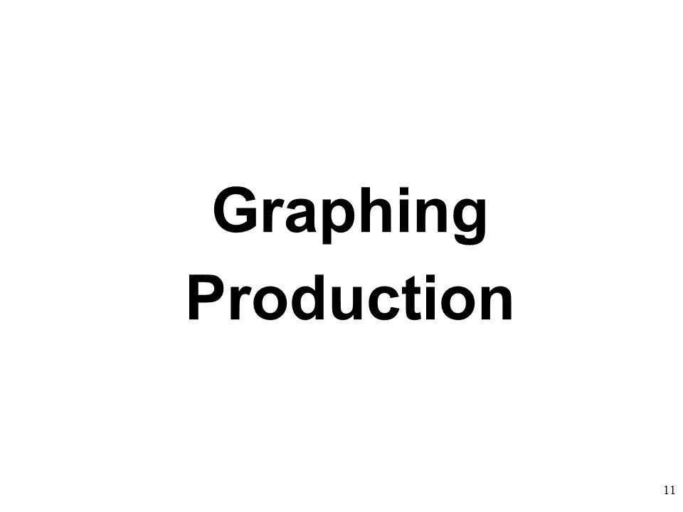 Graphing Production 11