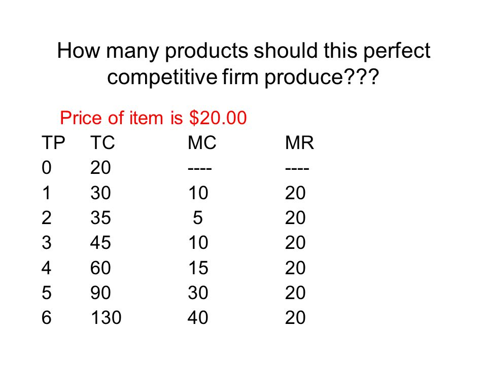 How many products should this perfect competitive firm produce??? Price of item is $20.00 TP TC MC MR 0 20 -------- 1 30 10 20 2 35 520 3 451020 4 601