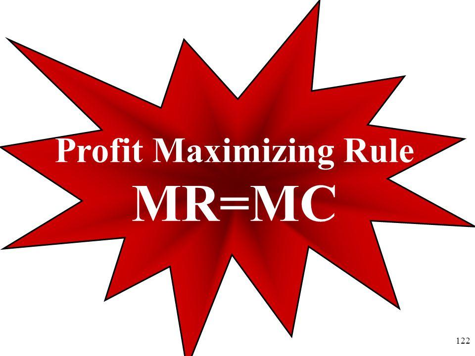122 Profit Maximizing Rule MR=MC