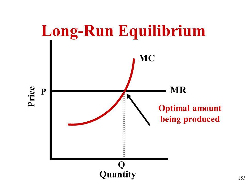 P MR Q MC Quantity Price Long-Run Equilibrium Optimal amount being produced 153