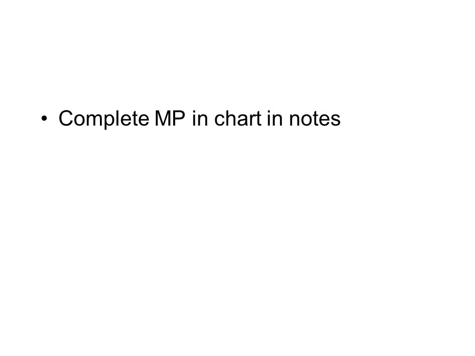 Complete MP in chart in notes