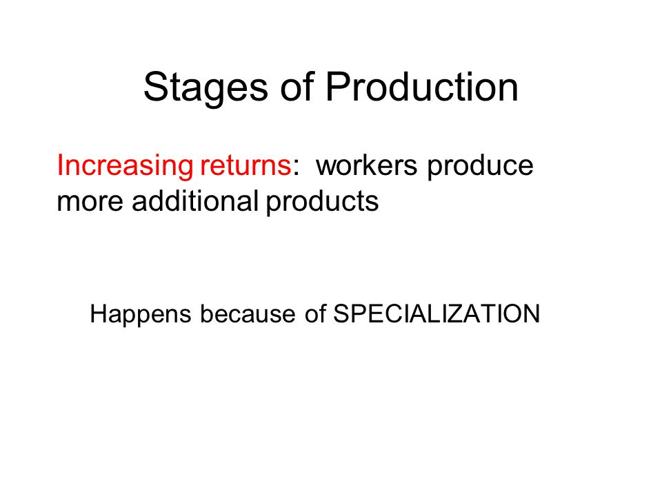 Stages of Production Increasing returns: workers produce more additional products Happens because of SPECIALIZATION