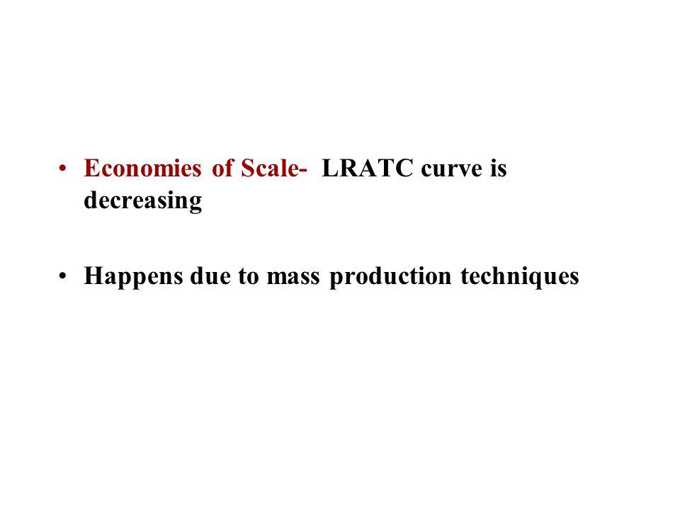 Economies of Scale- LRATC curve is decreasing Happens due to mass production techniques
