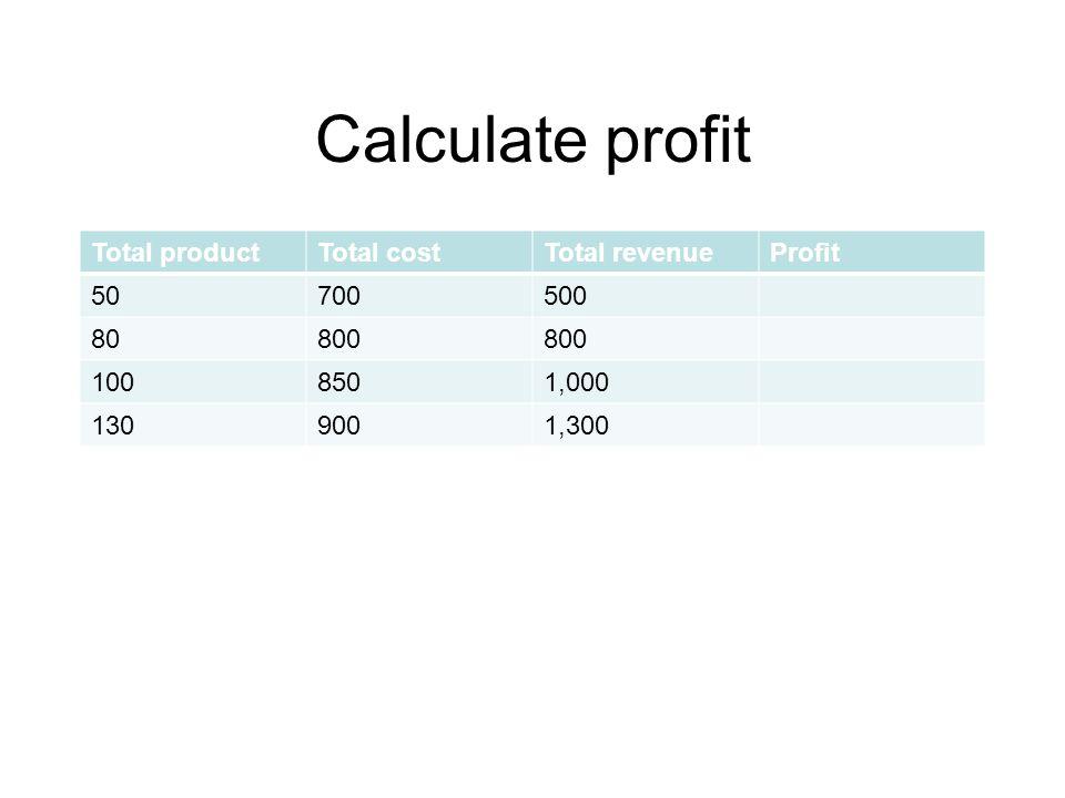 Calculate profit Total productTotal costTotal revenueProfit 50700500 80800 1008501,000 1309001,300