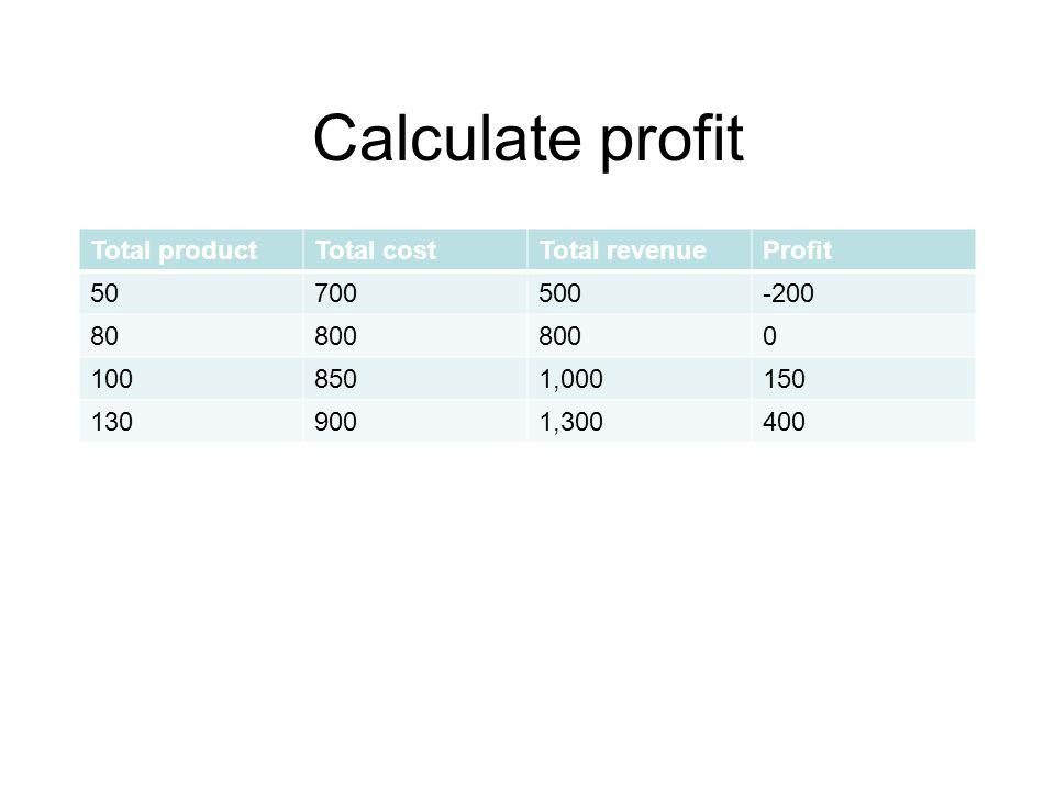 Calculate profit Total productTotal costTotal revenueProfit 50700500-200 80800 0 1008501,000150 1309001,300400