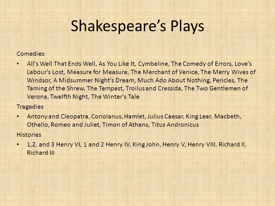 Shakespeare's Plays Comedies All's Well That Ends Well, As You Like It, Cymbeline, The Comedy of Errors, Love's Labour's Lost, Measure for Measure, Th