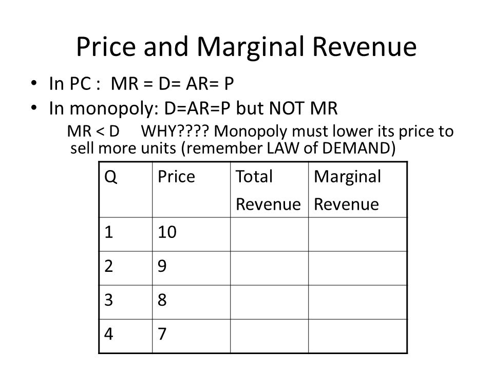 Price and Marginal Revenue In PC : MR = D= AR= P In monopoly: D=AR=P but NOT MR MR < D WHY???.