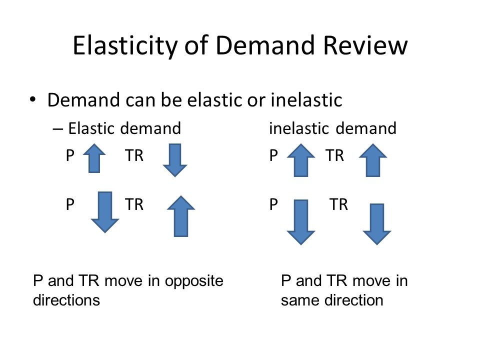Elasticity of Demand Review Demand can be elastic or inelastic – Elastic demand inelastic demand PTR P TR P and TR move in opposite directions P and T
