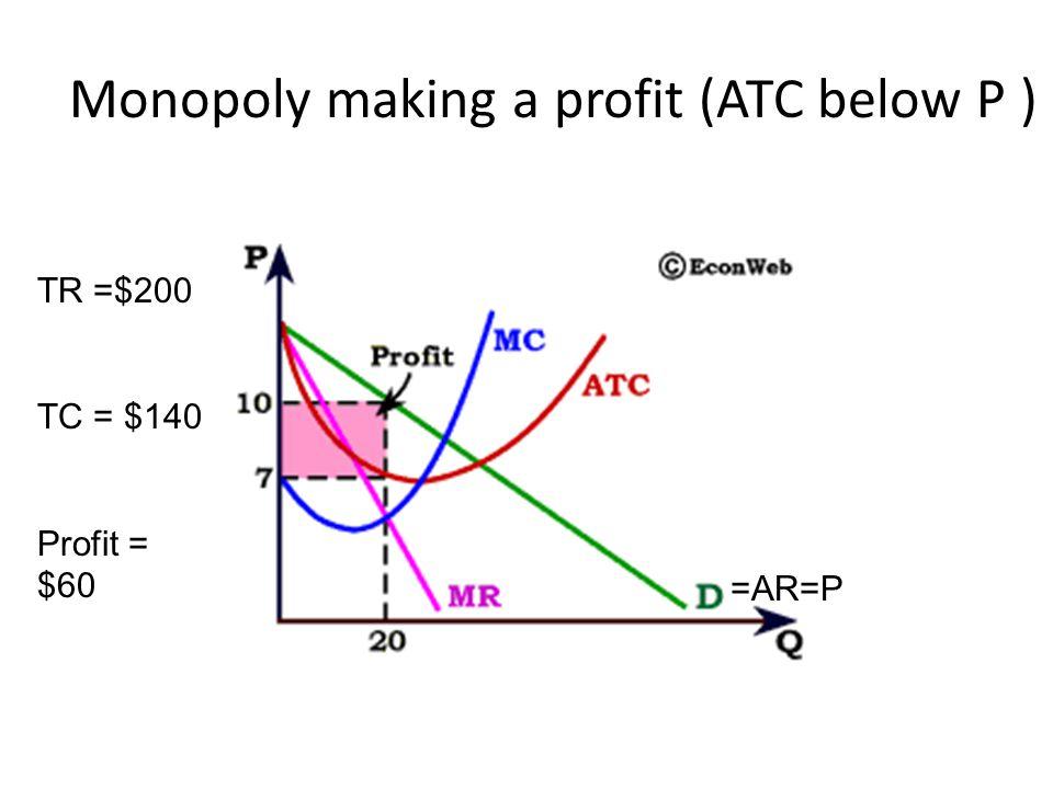 Monopoly making a profit (ATC below P ) =AR=P TR =$200 TC = $140 Profit = $60