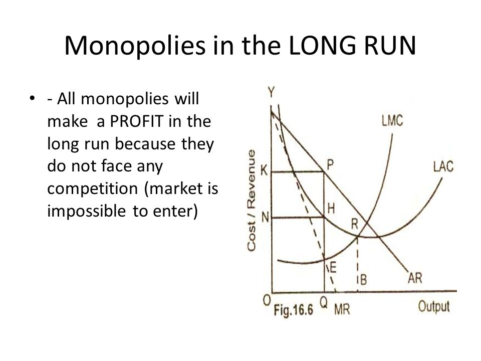 Monopolies in the LONG RUN - All monopolies will make a PROFIT in the long run because they do not face any competition (market is impossible to enter)