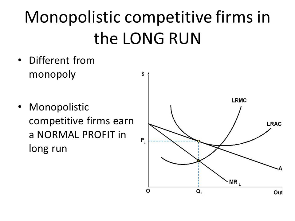 Monopolistic competitive firms in the LONG RUN Different from monopoly Monopolistic competitive firms earn a NORMAL PROFIT in long run