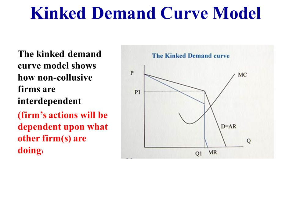 Kinked Demand Curve Model The kinked demand curve model shows how non-collusive firms are interdependent (firm's actions will be dependent upon what other firm(s) are doing )