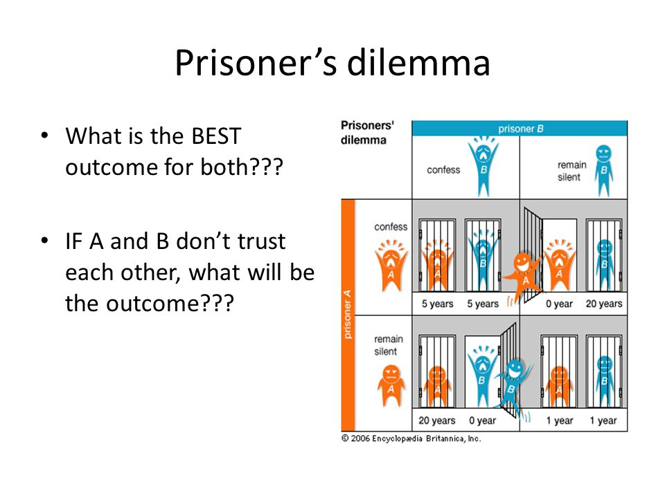 Prisoner's dilemma What is the BEST outcome for both??? IF A and B don't trust each other, what will be the outcome???