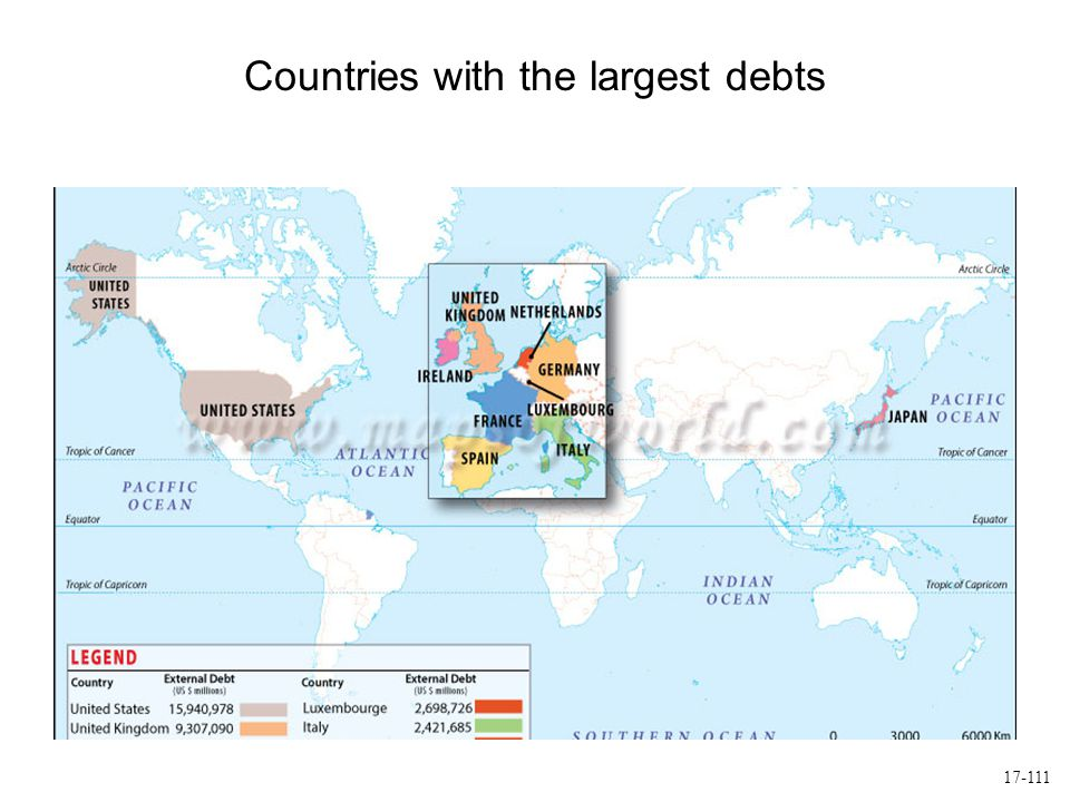 Countries with the largest debts 17-111