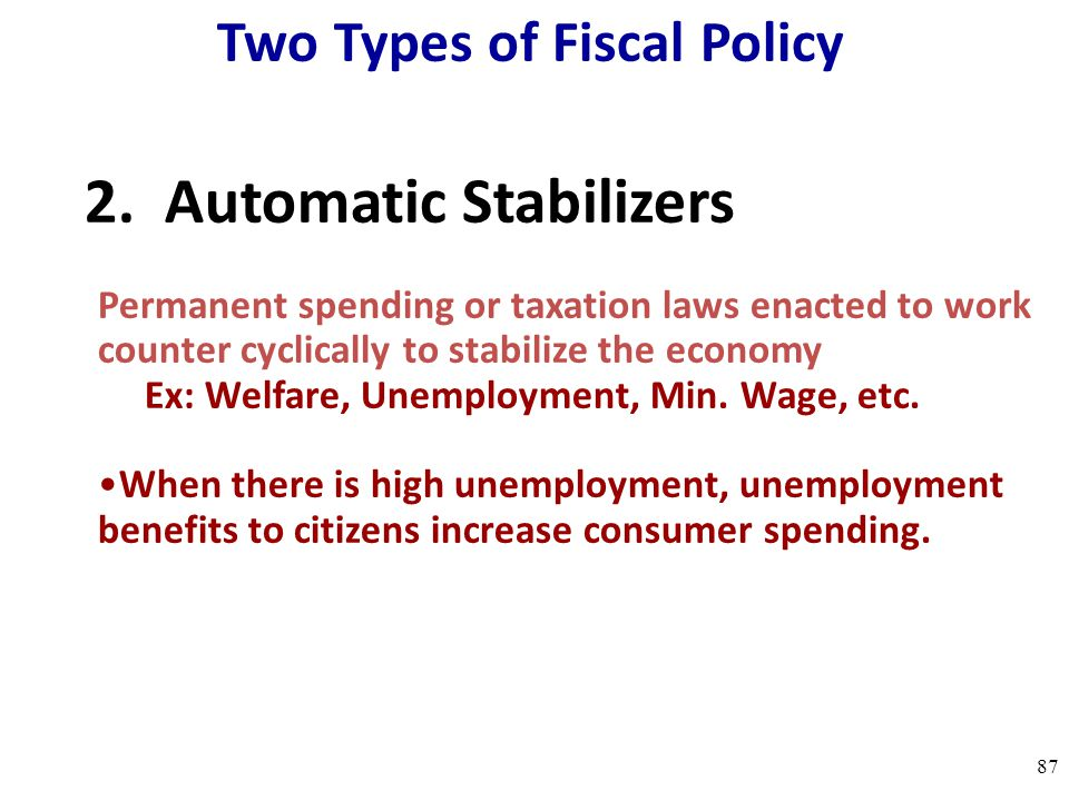 Two Types of Fiscal Policy 2. Automatic Stabilizers Permanent spending or taxation laws enacted to work counter cyclically to stabilize the economy Ex