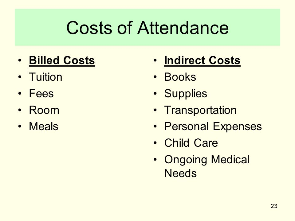 23 Costs of Attendance Billed Costs Tuition Fees Room Meals Indirect Costs Books Supplies Transportation Personal Expenses Child Care Ongoing Medical Needs