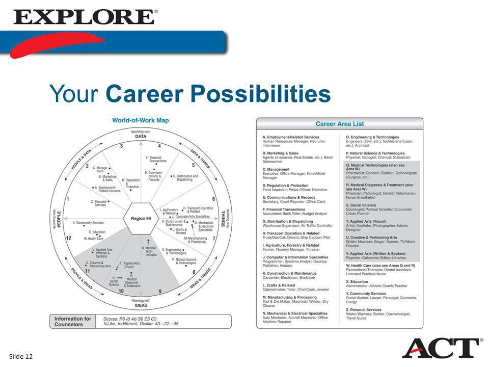 Slide 12 Your Career Possibilities