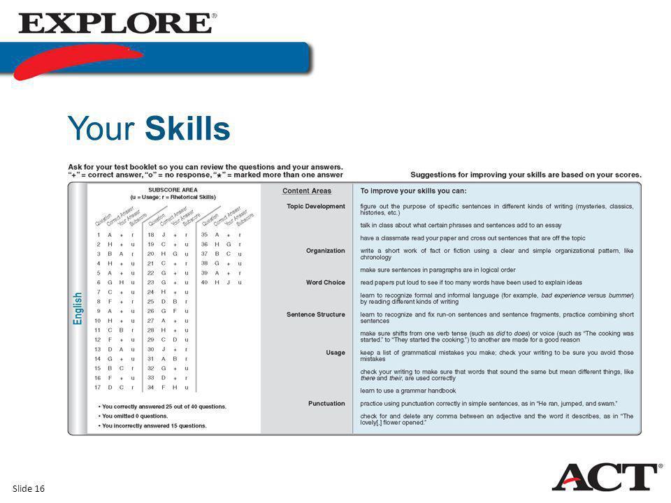 Slide 16 Your Skills