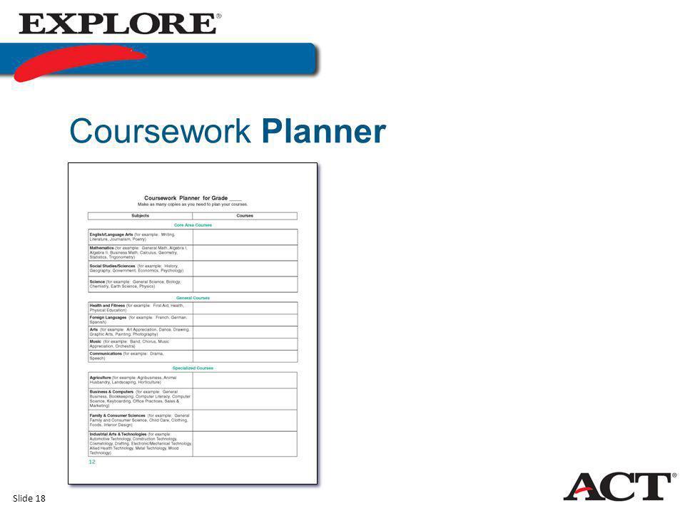 Slide 18 Coursework Planner