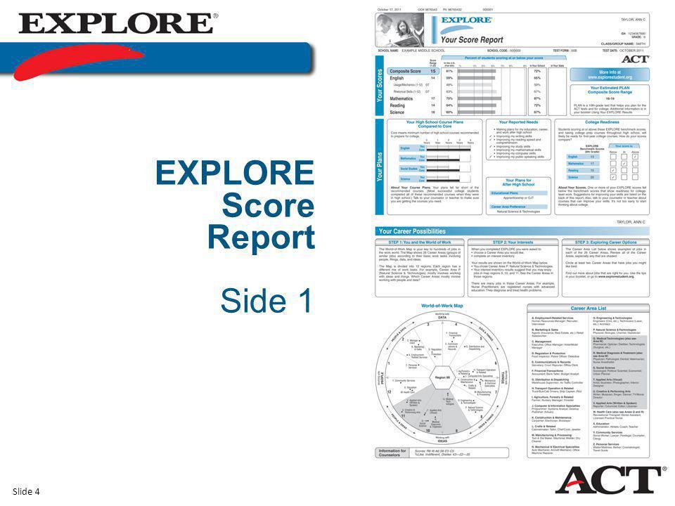 Slide 4 EXPLORE Score Report Side 1