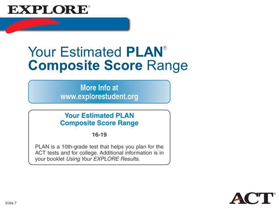 Slide 7 Your Estimated PLAN ® Composite Score Range