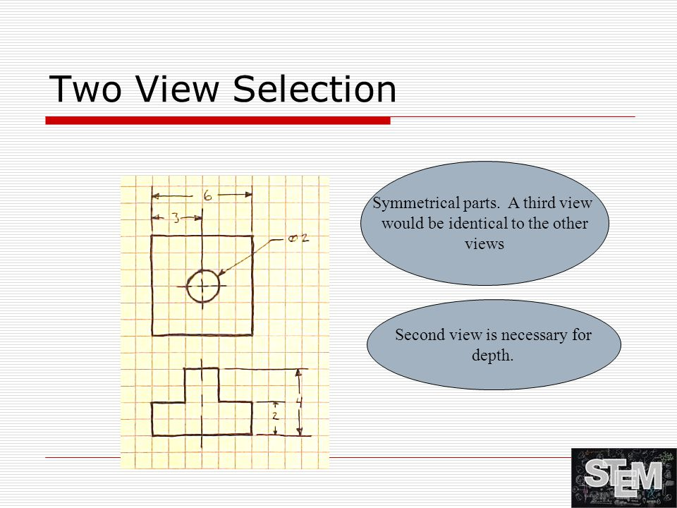 Two View Selection Symmetrical parts. A third view would be identical to the other views Second view is necessary for depth.