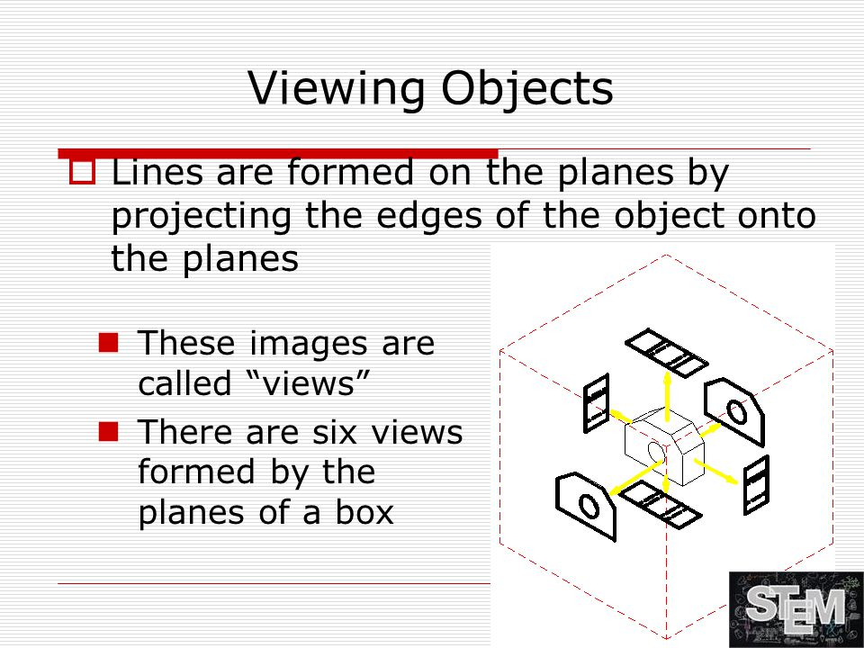 "Viewing Objects  Lines are formed on the planes by projecting the edges of the object onto the planes These images are called ""views"" There are six v"