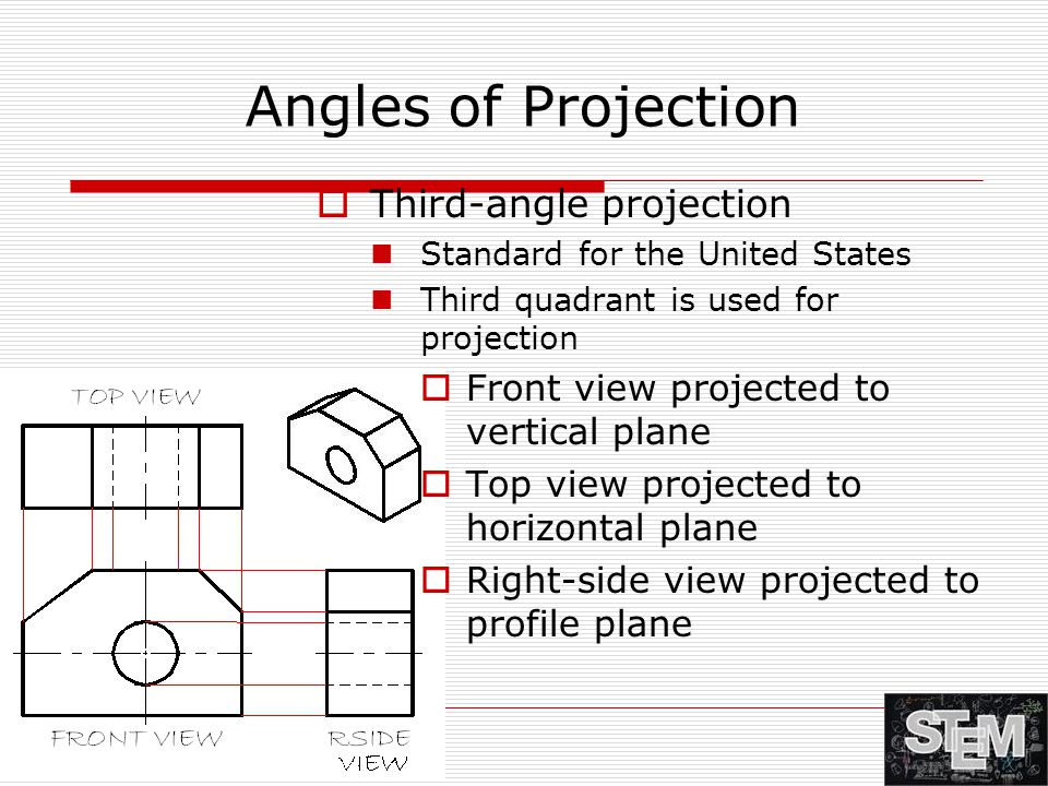 Angles of Projection  Third-angle projection Standard for the United States Third quadrant is used for projection  Front view projected to vertical