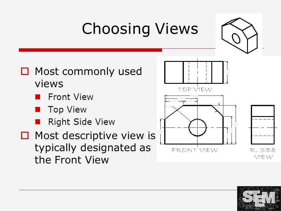 Choosing Views  Most commonly used views Front View Top View Right Side View  Most descriptive view is typically designated as the Front View