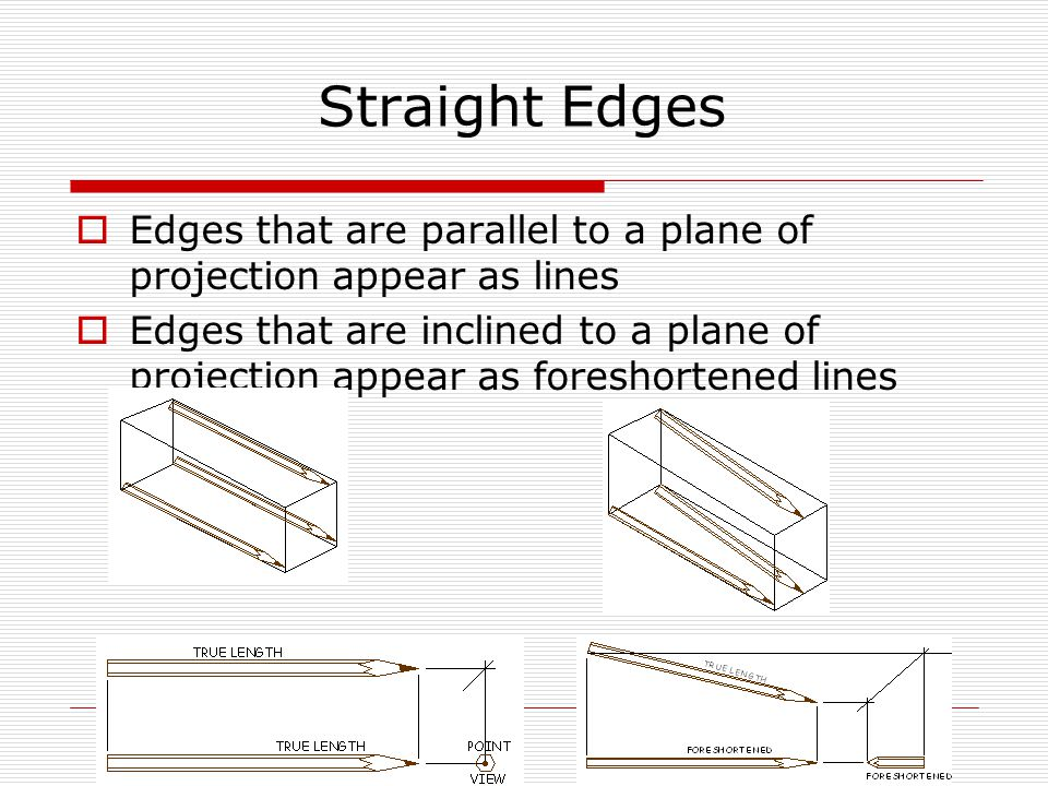 Straight Edges  Edges that are parallel to a plane of projection appear as lines  Edges that are inclined to a plane of projection appear as foresho