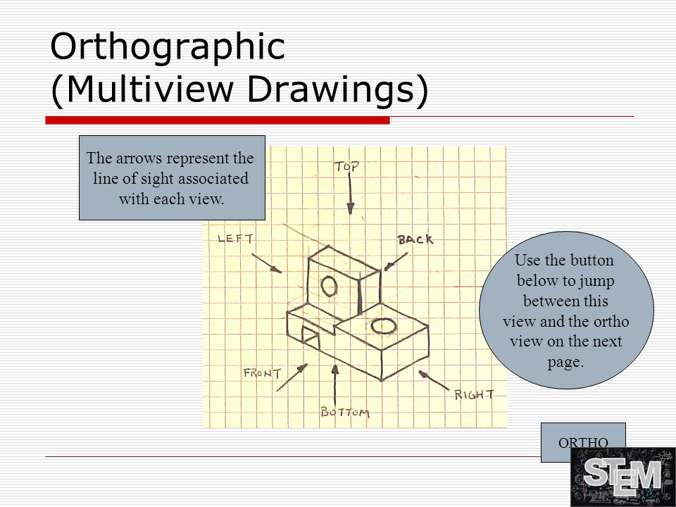 Orthographic (Multiview Drawings) ORTHO The arrows represent the line of sight associated with each view. Use the button below to jump between this vi