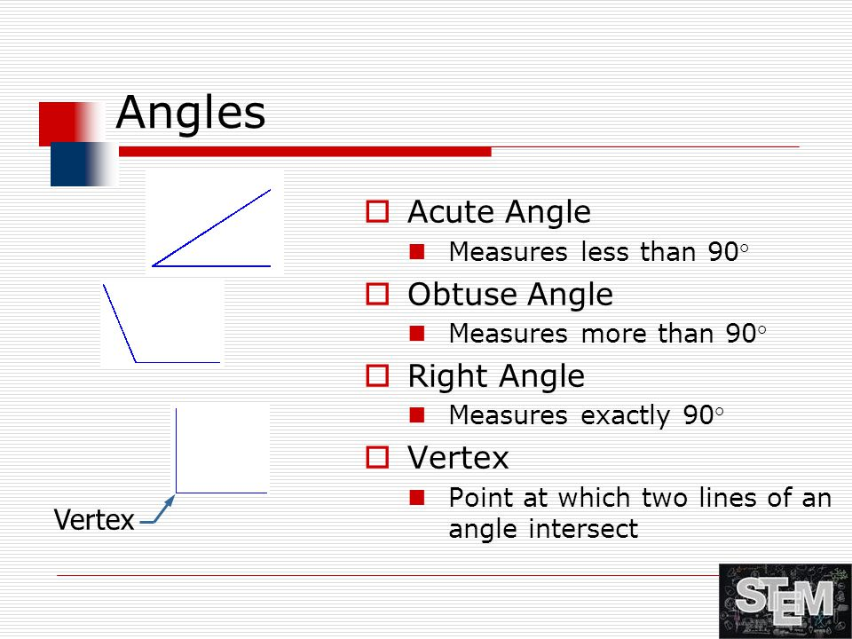 Angles  Acute Angle Measures less than 90 °  Obtuse Angle Measures more than 90 °  Right Angle Measures exactly 90 °  Vertex Point at which two li