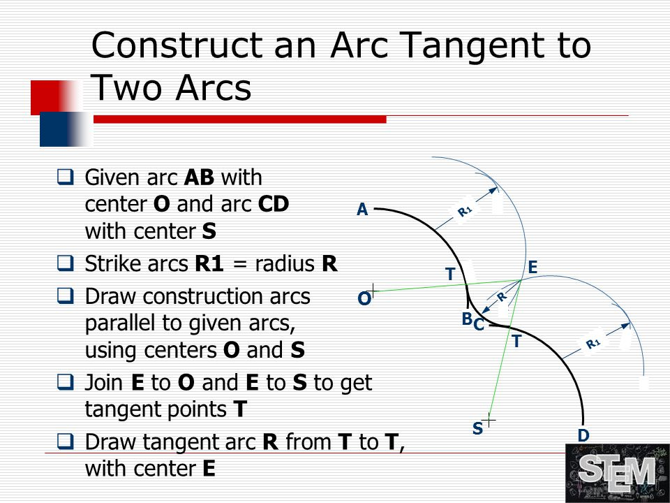 Construct an Arc Tangent to Two Arcs  Given arc AB with center O and arc CD with center S S D C O B A  Strike arcs R1 = radius R R1R1 R1R1  Draw co