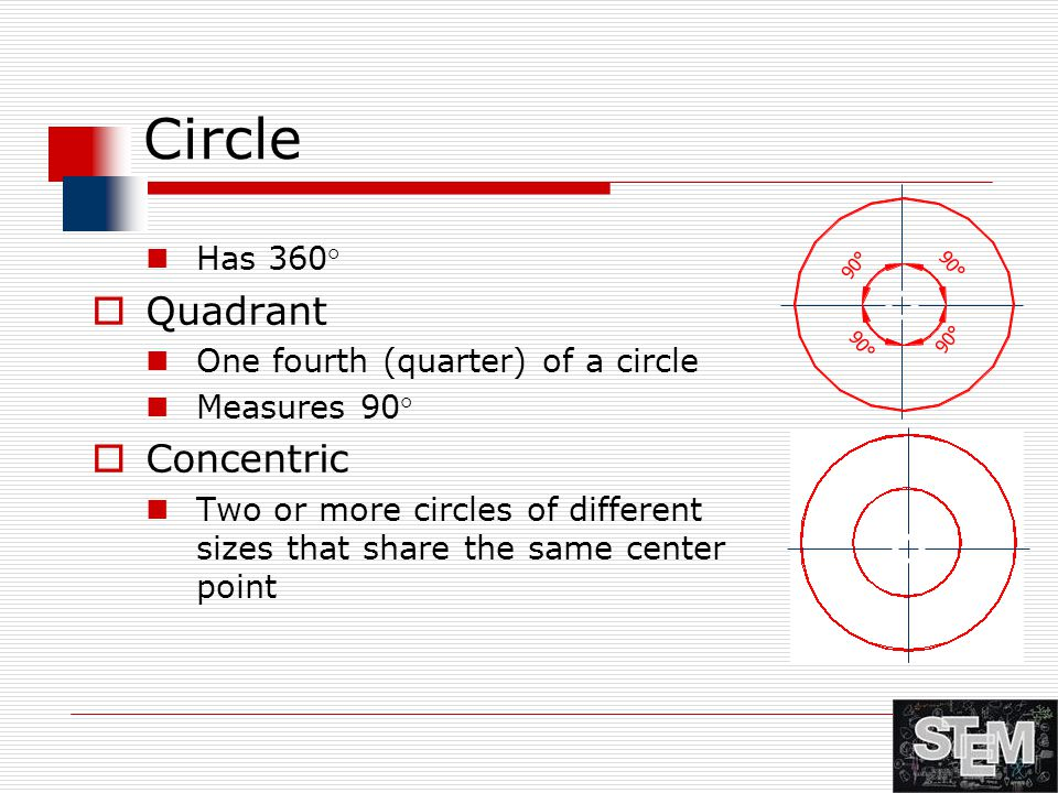 Circle Has 360 °  Quadrant One fourth (quarter) of a circle Measures 90 °  Concentric Two or more circles of different sizes that share the same cen