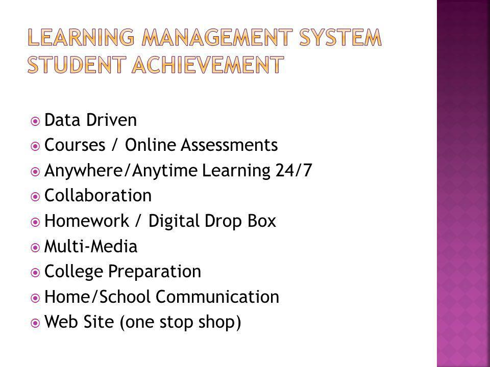  Data Driven  Courses / Online Assessments  Anywhere/Anytime Learning 24/7  Collaboration  Homework / Digital Drop Box  Multi-Media  College Preparation  Home/School Communication  Web Site (one stop shop)
