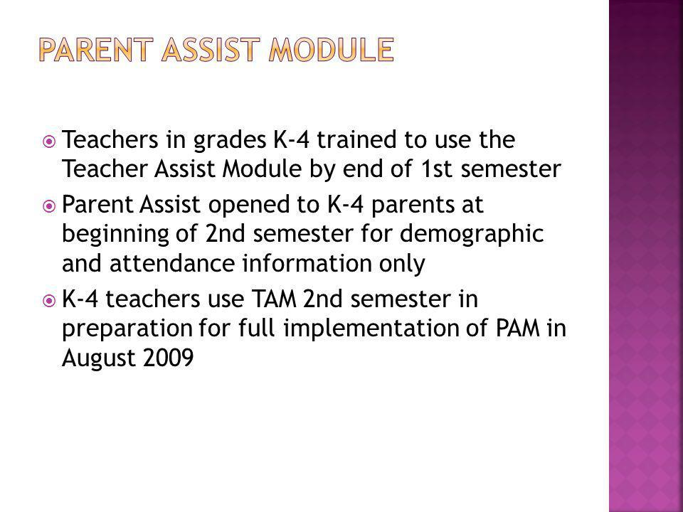  Teachers in grades K-4 trained to use the Teacher Assist Module by end of 1st semester  Parent Assist opened to K-4 parents at beginning of 2nd semester for demographic and attendance information only  K-4 teachers use TAM 2nd semester in preparation for full implementation of PAM in August 2009