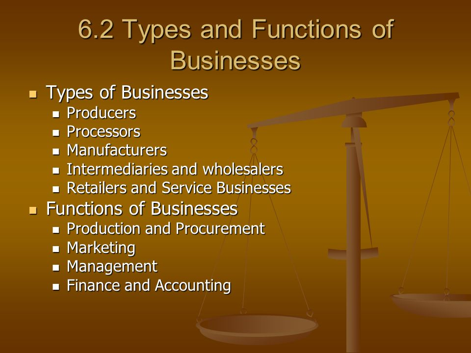 6.2 Types and Functions of Businesses Types of Businesses Types of Businesses Producers Producers Processors Processors Manufacturers Manufacturers In