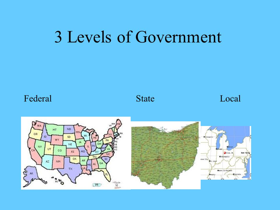 3 Levels of Government 3 levels of government Biggest is federal (national) president and congress Medium sized is state governor and General Assembly Smallest sized is local mayor and city council.