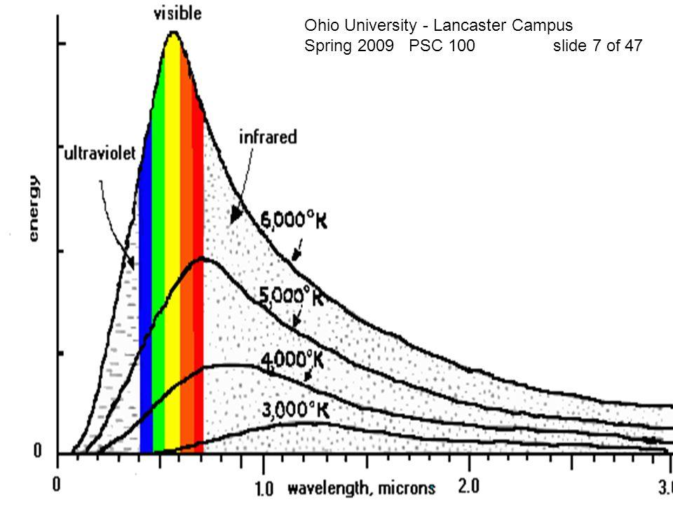Ohio University - Lancaster Campus Spring 2009 PSC 100 slide 7 of 47