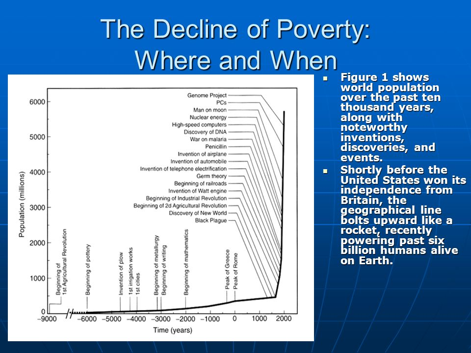 The Decline of Poverty: Where and When Figure 1 shows world population over the past ten thousand years, along with noteworthy inventions, discoveries