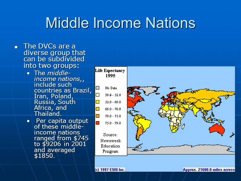 Middle Income Nations The DVCs are a diverse group that can be subdivided into two groups: The DVCs are a diverse group that can be subdivided into tw
