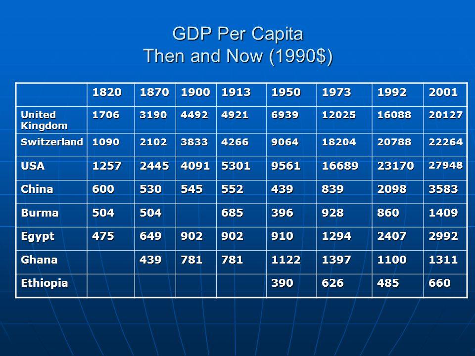 GDP Per Capita Then and Now (1990$) 18201870190019131950197319922001 United Kingdom 17063190449249216939120251608820127 Switzerland1090210238334266906