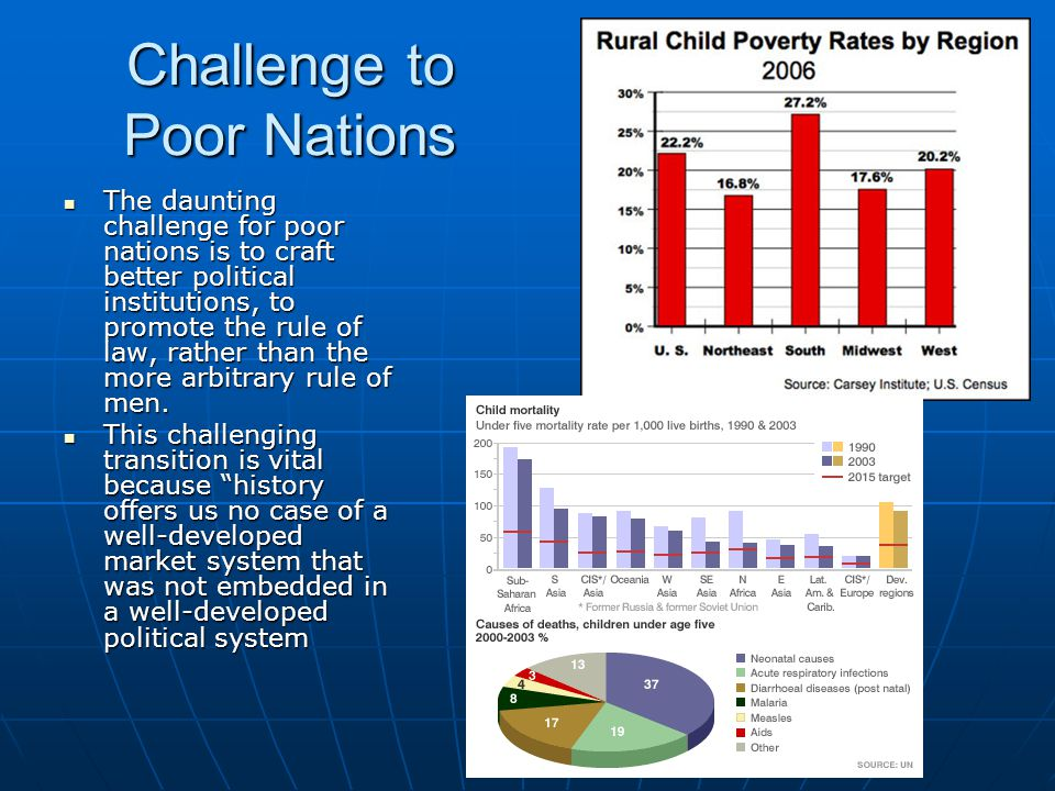 Challenge to Poor Nations The daunting challenge for poor nations is to craft better political institutions, to promote the rule of law, rather than t
