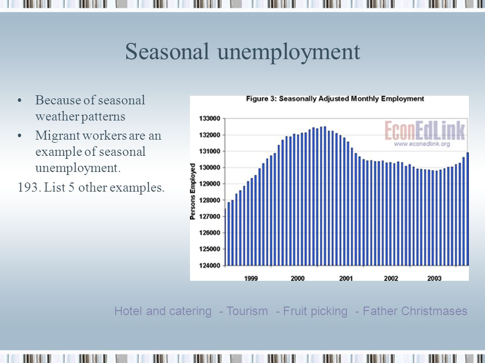 Types of Unemployment 192. What is Frictional unemployment? People entering and leaving labor force thru creation and destruction of jobs Normal and h