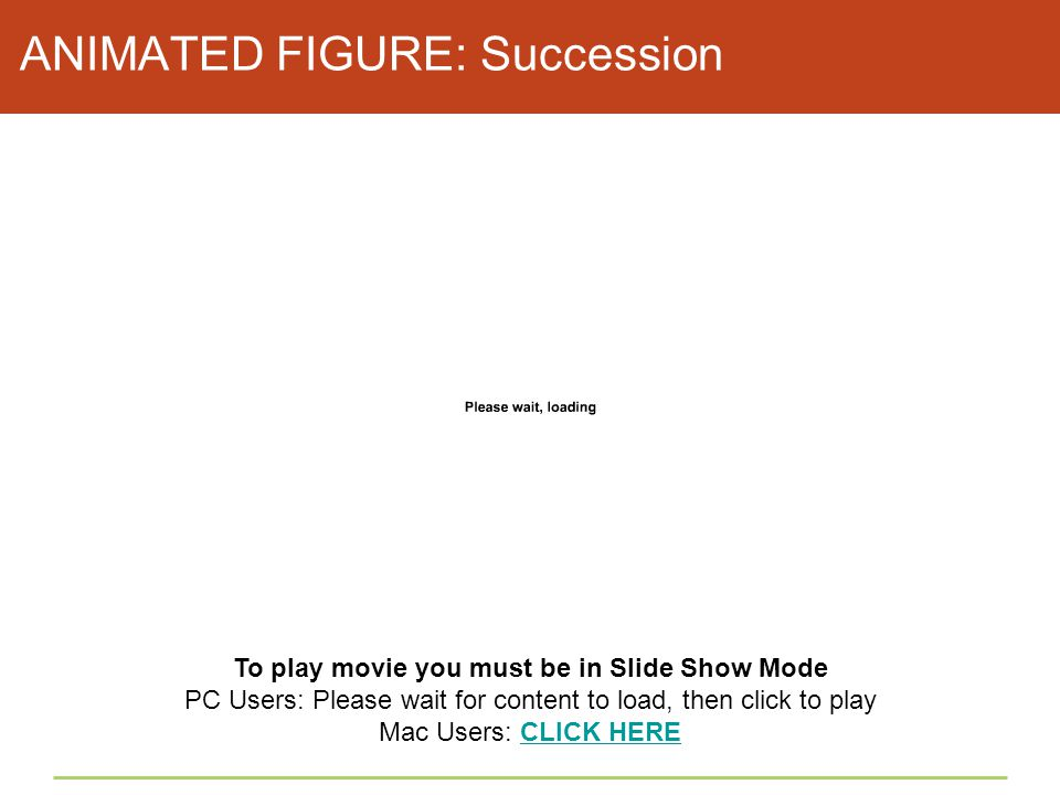 ANIMATED FIGURE: Succession To play movie you must be in Slide Show Mode PC Users: Please wait for content to load, then click to play Mac Users: CLIC