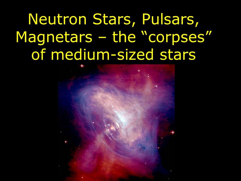 Neutron Stars, Pulsars, Magnetars – the corpses of medium-sized stars